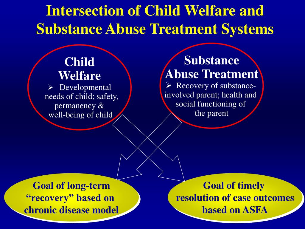 Intersection of Child Welfare and Substance Abuse Treatment Systems