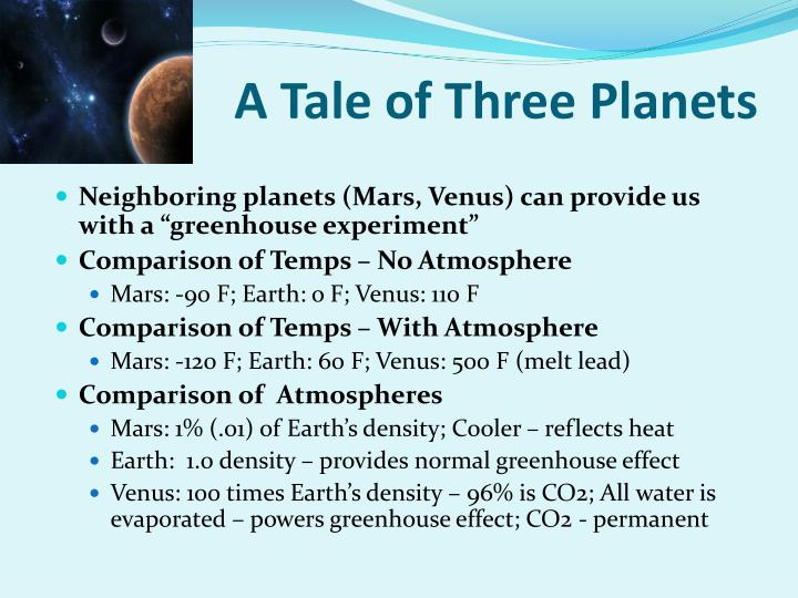 A Tale of Three Planets