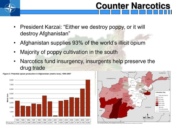 Counter Narcotics