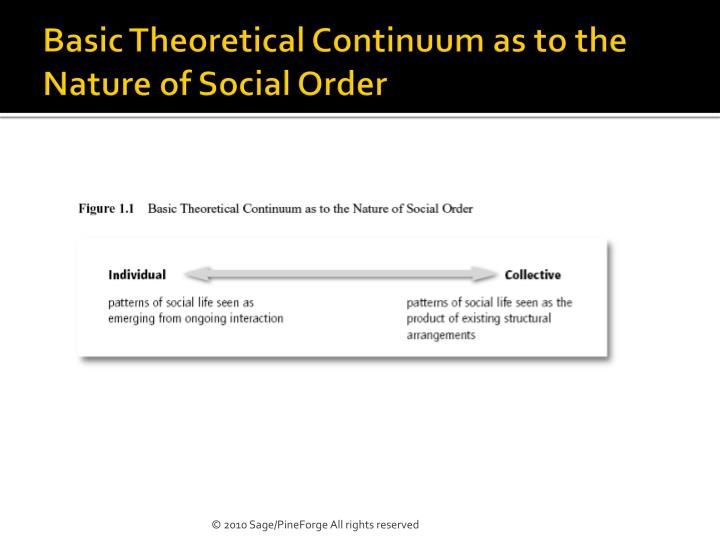Basic theoretical continuum as to the nature of social order