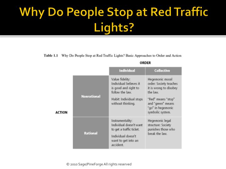 Why Do People Stop at Red Traffic Lights?