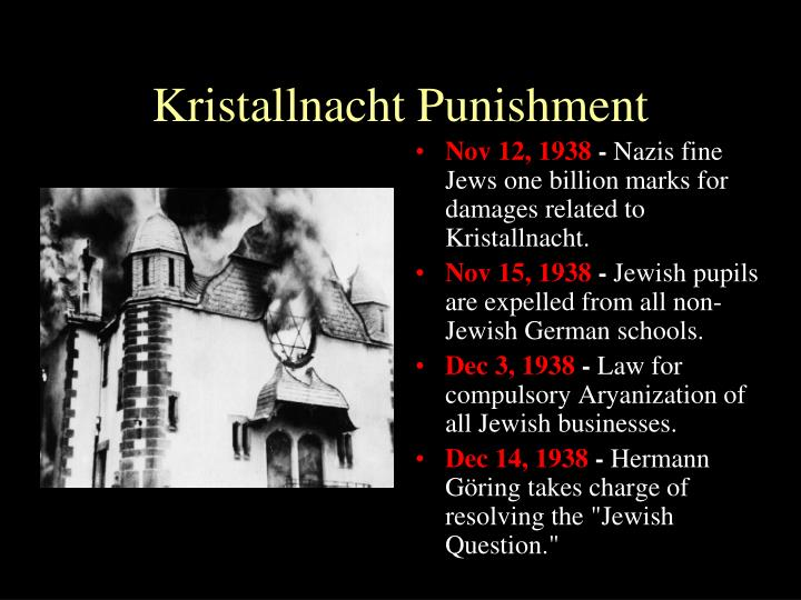 Kristallnacht Punishment