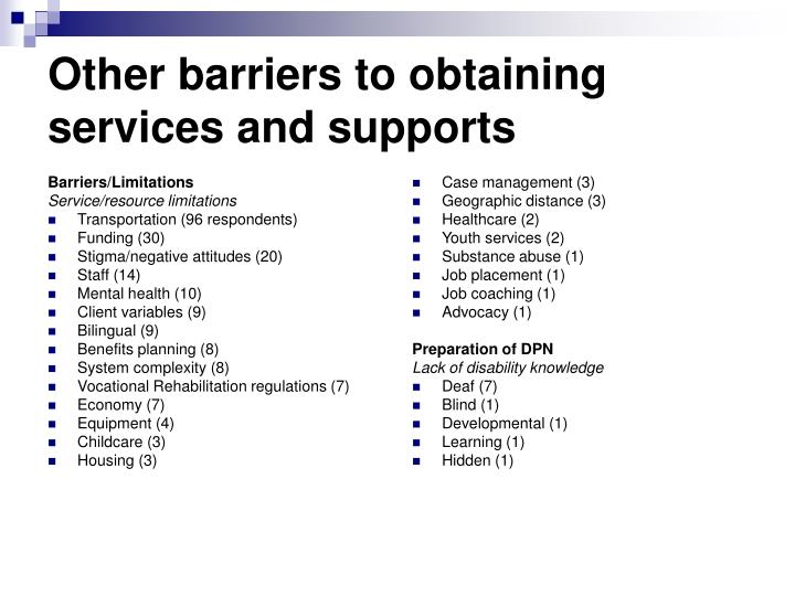 Barriers/Limitations