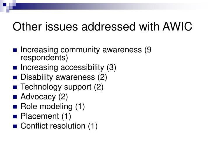 Other issues addressed with AWIC