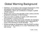 global warming background