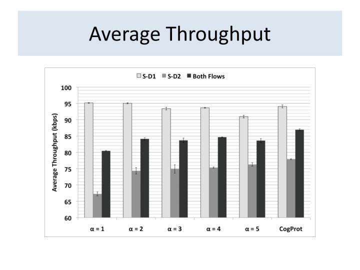 Average Throughput