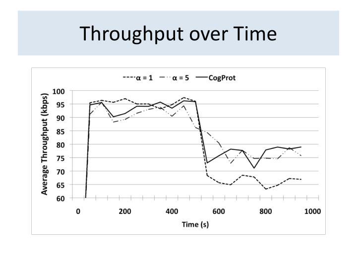 Throughput over Time