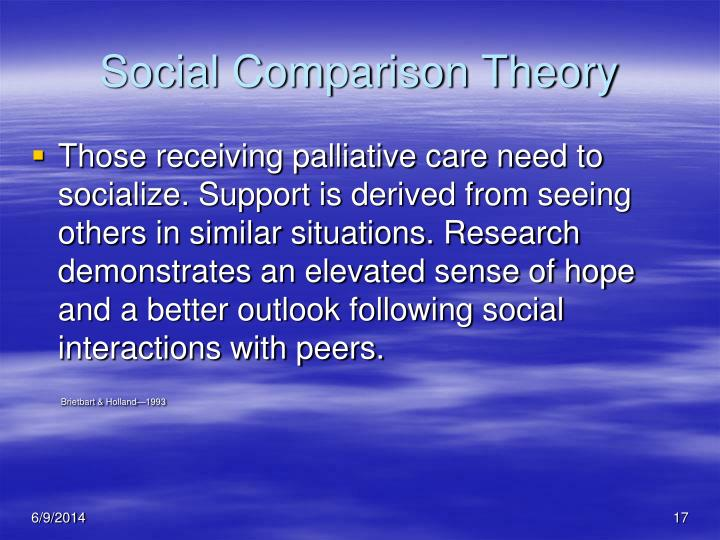 Social Comparison Theory