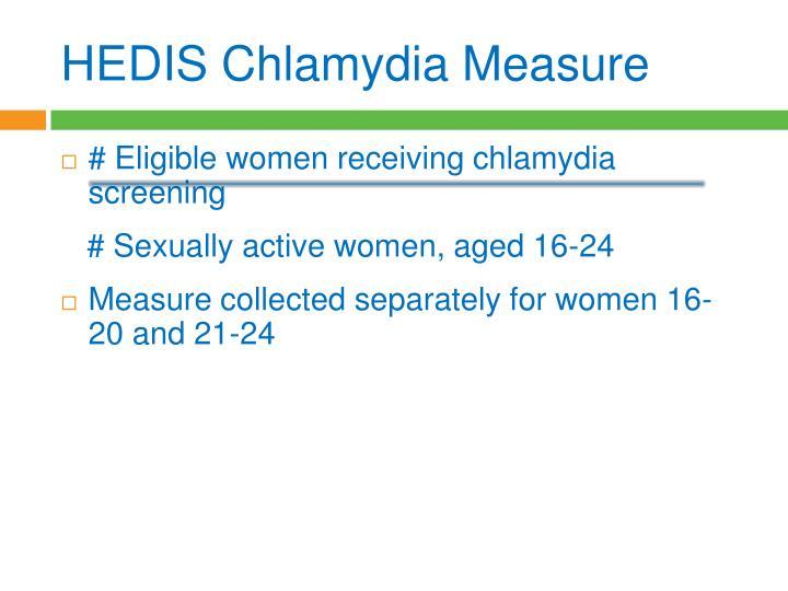 HEDIS Chlamydia Measure