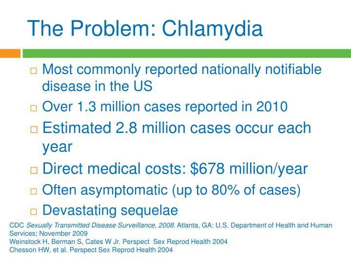 The Problem: Chlamydia