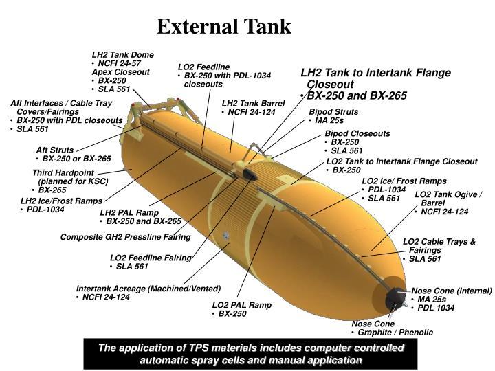External Tank