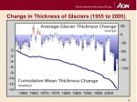 change in thickness of glaciers 1955 to 2005