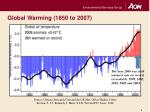 global warming 1850 to 2007