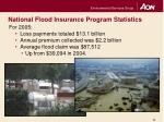 national flood insurance program statistics