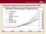 projected temperature increase by year 2100