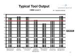 typical tool output