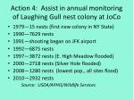 action 4 assist in annual monitoring of laughing gull nest colony at joco