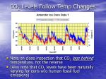 co 2 levels follow temp changes