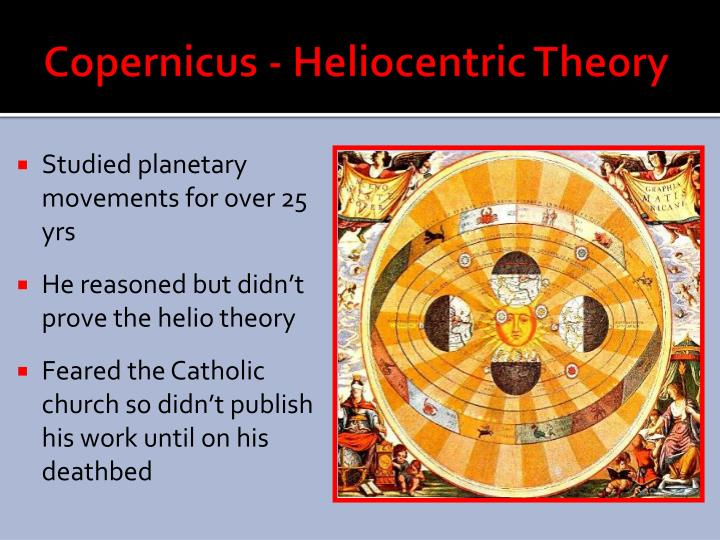 Copernicus - Heliocentric Theory