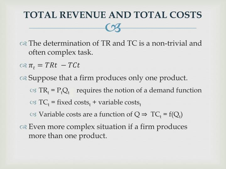 variable cost and total revenue function