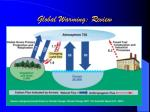 global warming review4