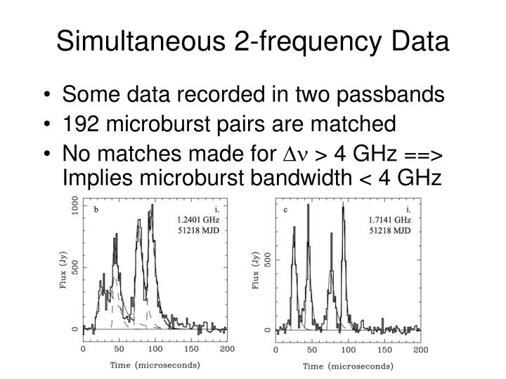 Simultaneous 2-frequency Data