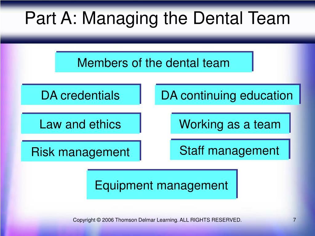 Part A: Managing the Dental Team