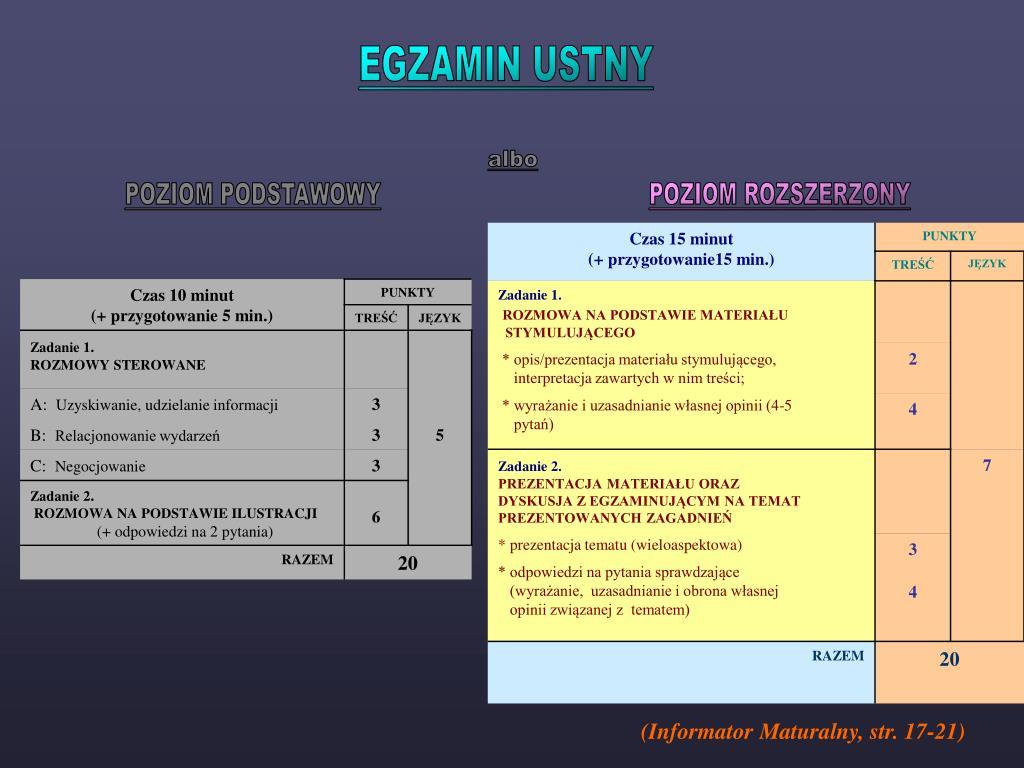 EGZAMIN USTNY