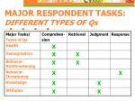major respondent tasks different types of qs