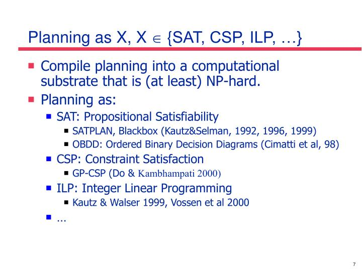 Planning as X, X