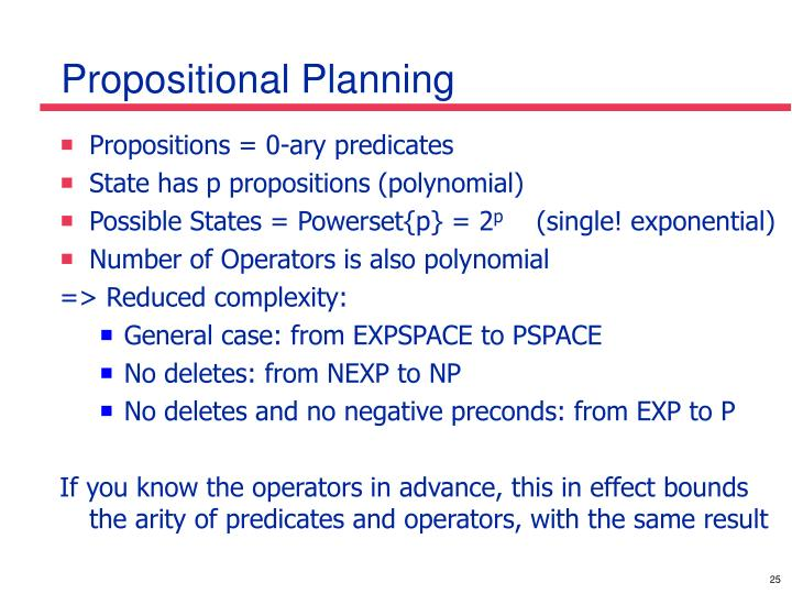 Propositional Planning