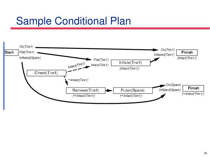 Sample Conditional Plan