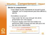 situation comportement impact1