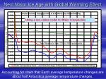 next major ice age with global warming effect