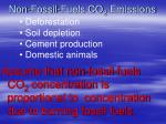 non fossil fuels co 2 emissions