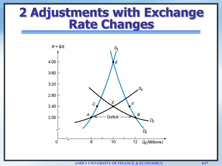 fixed and flexible exchange rate pdf