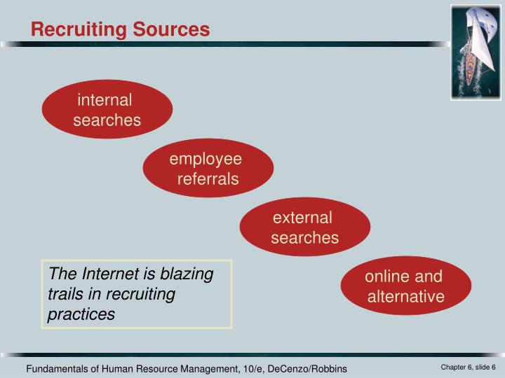 Recruiting Sources