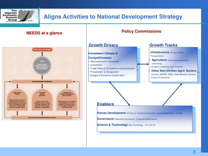 Aligns Activities to National Development Strategy