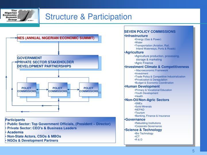 Structure & Participation