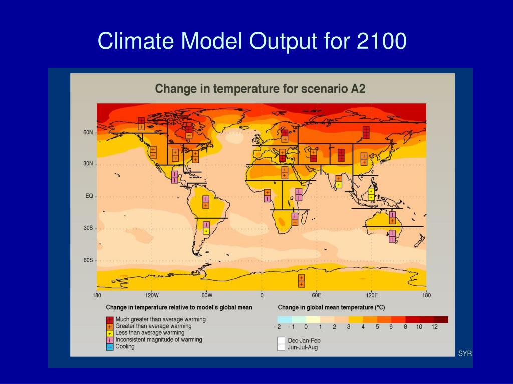 Climate Model Output for 2100