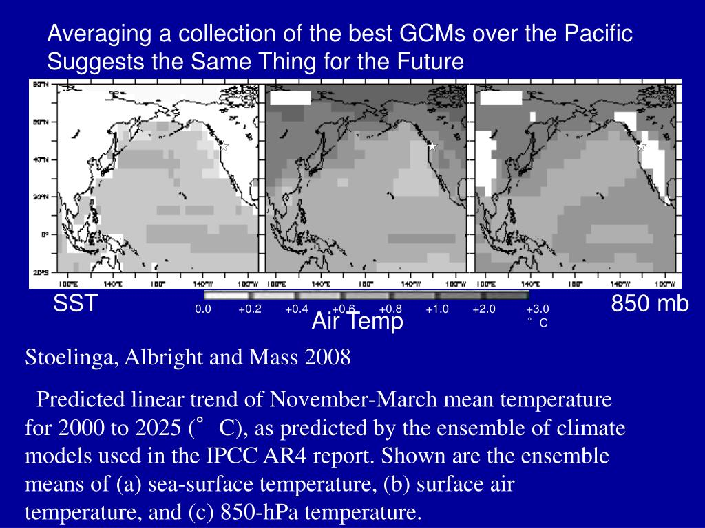 Averaging a collection of the best GCMs over the Pacific