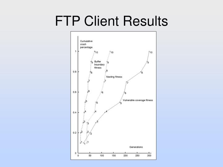 FTP Client Results