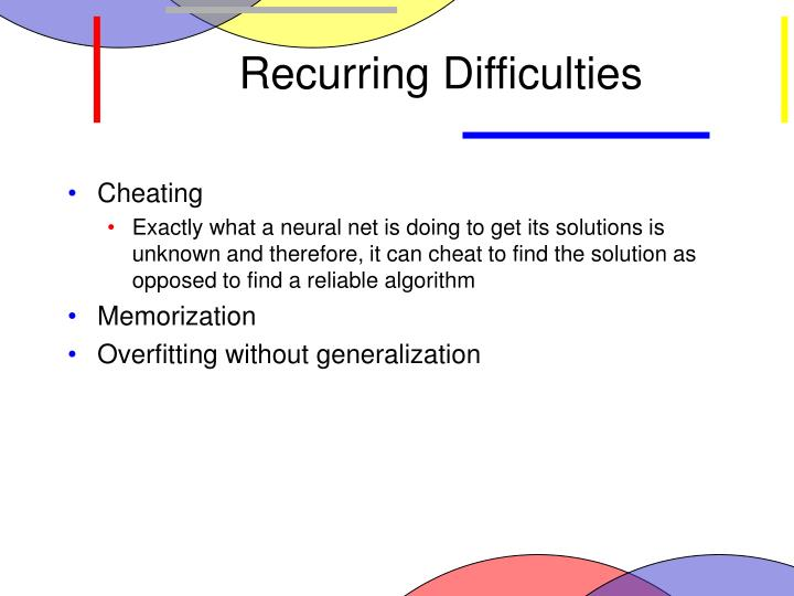 Recurring Difficulties