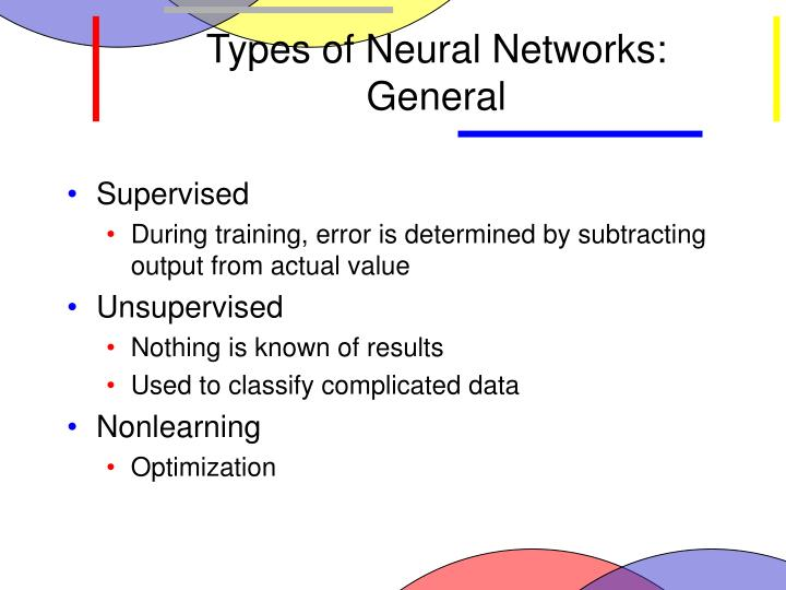 Types of Neural Networks: