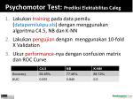 psychomotor test prediksi elektabilitas caleg1