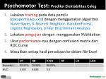 psychomotor test prediksi elektabilitas caleg3