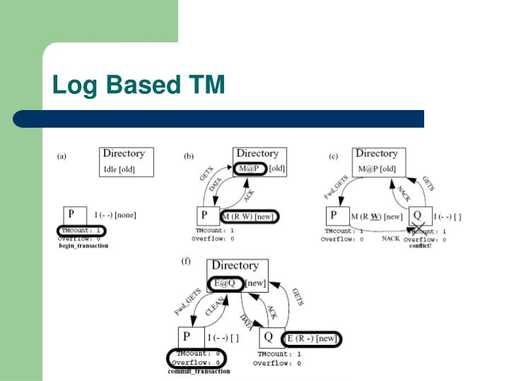 Log Based TM