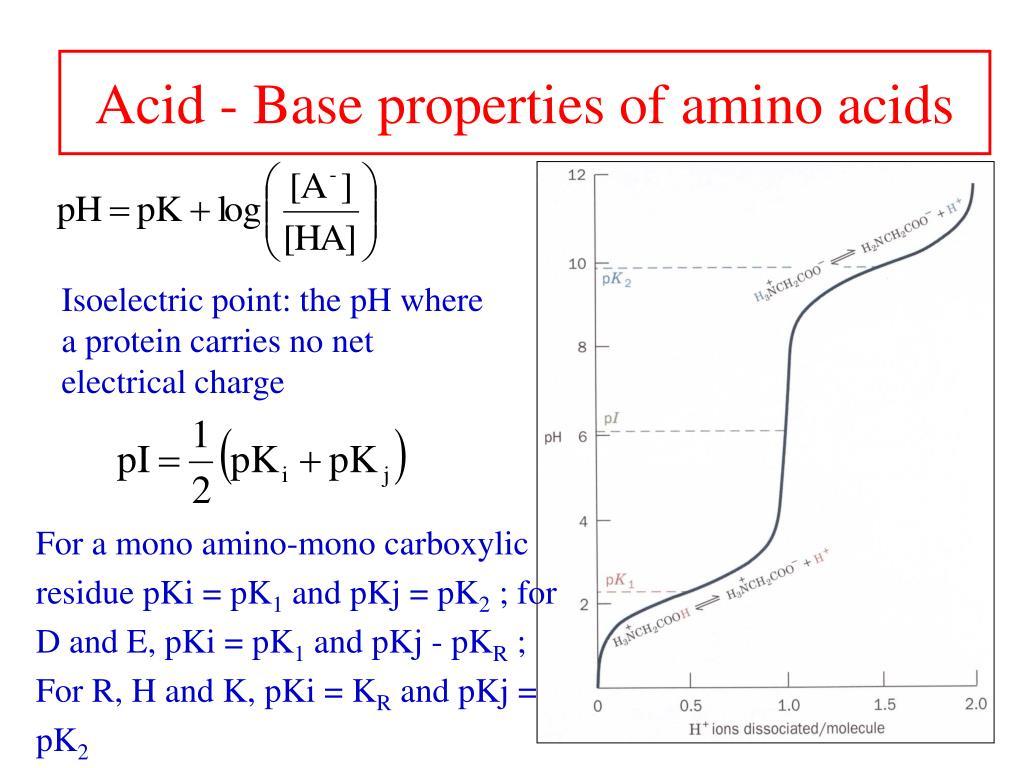 Acid - Base properties of amino acids