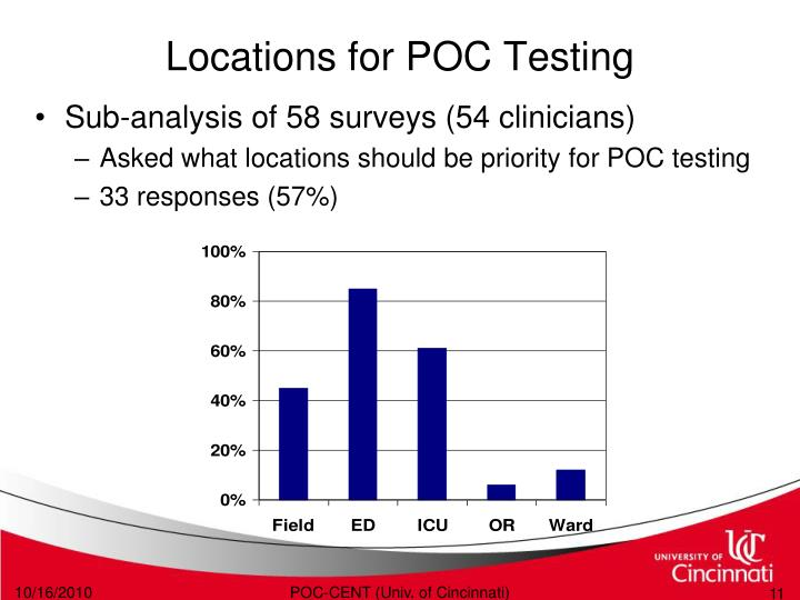 Locations for POC Testing