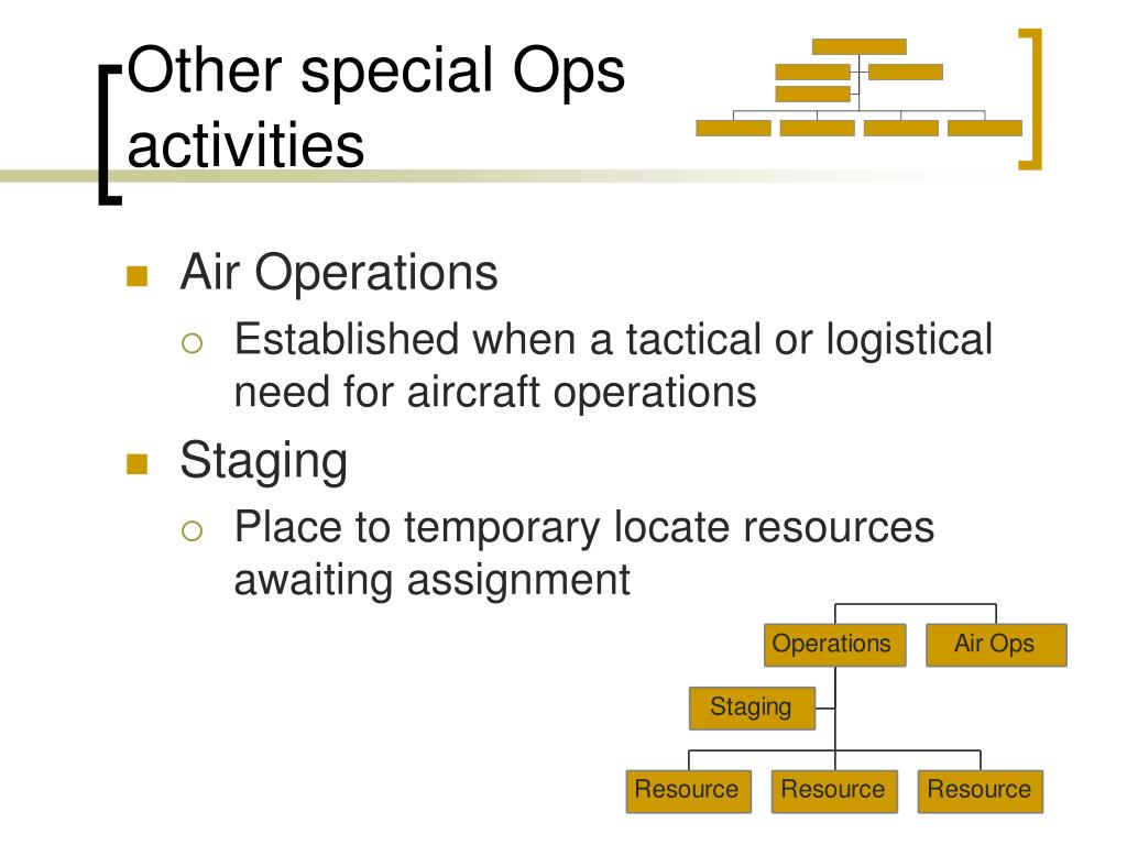 Other special Ops activities
